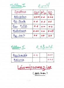 Levopromazine